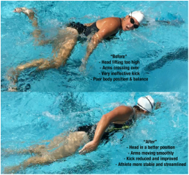 Swim technique before and after